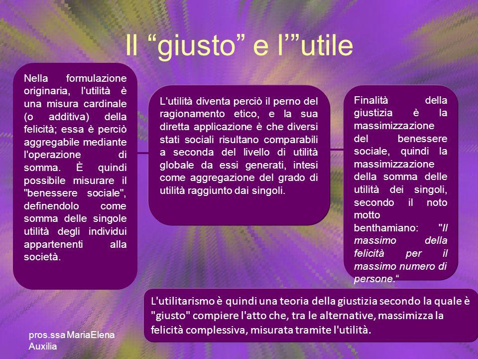 pros.ssa MariaElena Auxilia Tema etico e della felicità Nel corso dei secoli la Filosofia ha presentato il tema etico e quello della felicità come tipicamente individuale.
