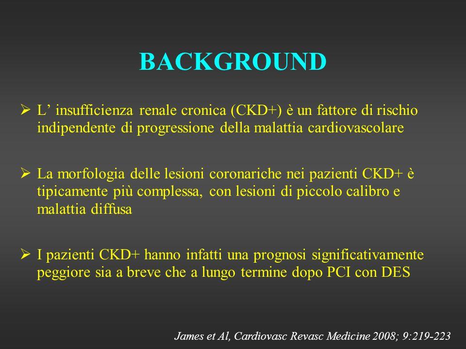 BACKGROUND L insufficienza renale cronica (CKD+) è un fattore di rischio indipendente di progressione della malattia cardiovascolare La morfologia delle lesioni coronariche nei pazienti CKD+ è tipicamente più complessa, con lesioni di piccolo calibro e malattia diffusa I pazienti CKD+ hanno infatti una prognosi significativamente peggiore sia a breve che a lungo termine dopo PCI con DES James et Al, Cardiovasc Revasc Medicine 2008; 9:219-223