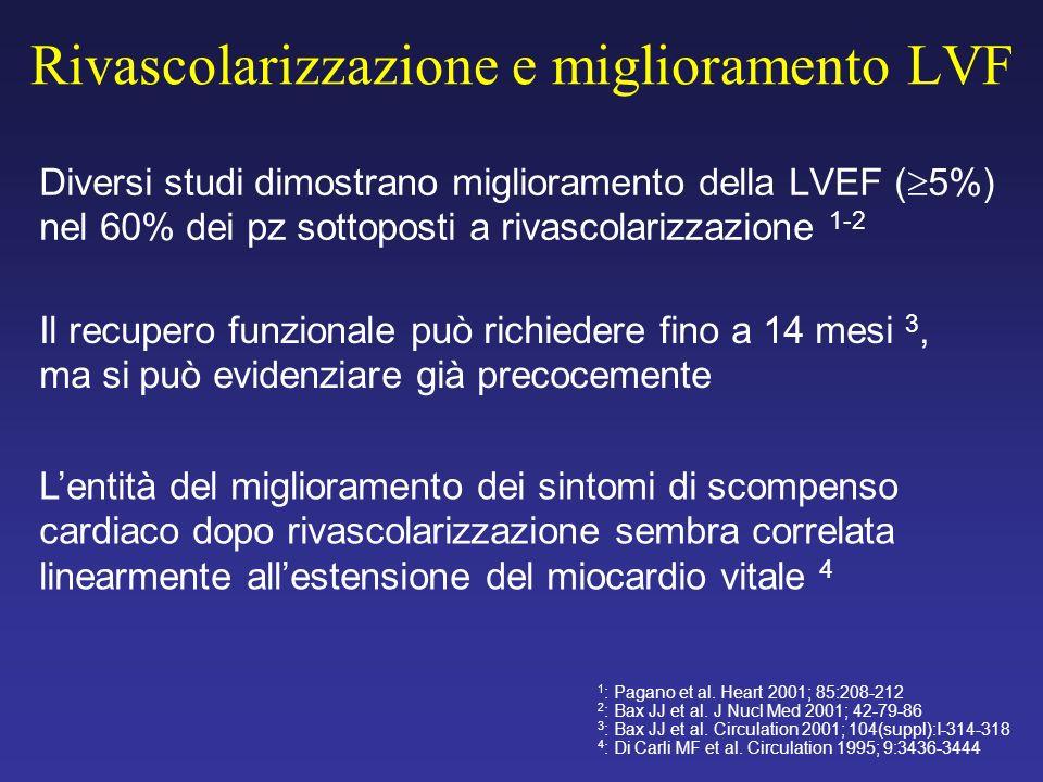 Rivascolarizzazione e miglioramento LVF Diversi studi dimostrano miglioramento della LVEF ( 5%) nel 60% dei pz sottoposti a rivascolarizzazione 1-2 1