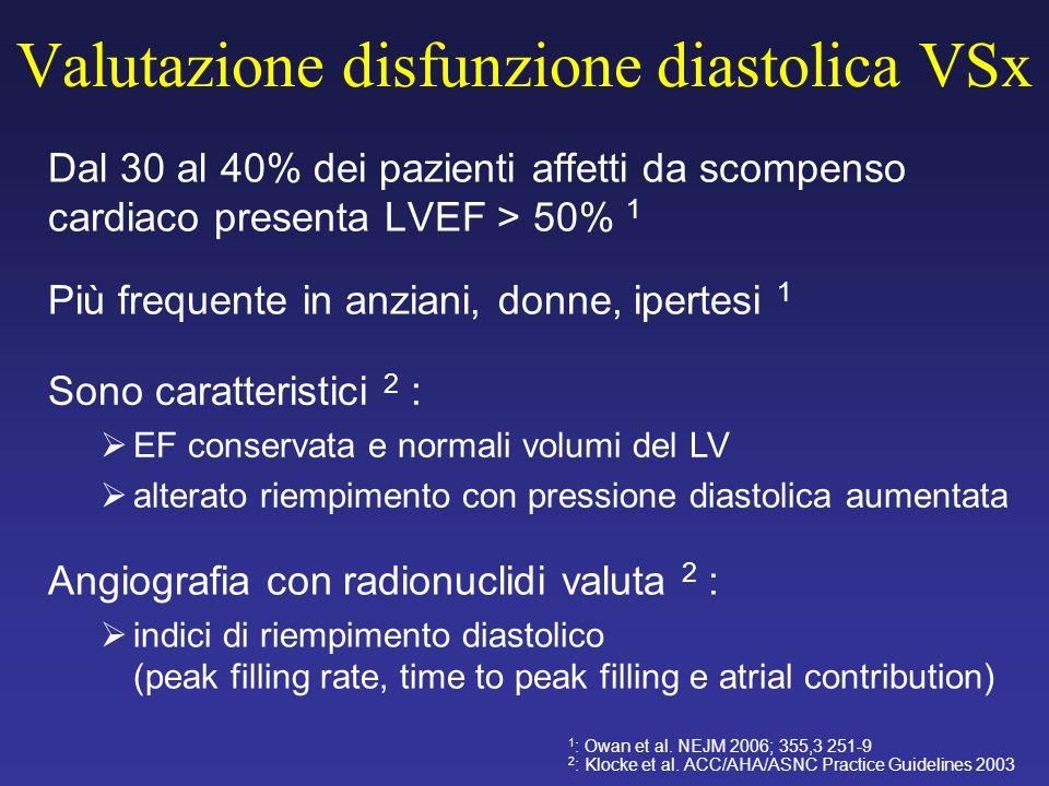 Valutazione disfunzione diastolica VSx Dal 30 al 40% dei pazienti affetti da scompenso cardiaco presenta LVEF > 50% 1 1 : Owan et al. NEJM 2006; 355,3