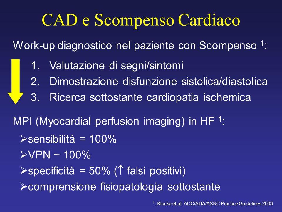CAD e Scompenso Cardiaco Work-up diagnostico nel paziente con Scompenso 1 : 1 : Klocke et al. ACC/AHA/ASNC Practice Guidelines 2003 1.Valutazione di s