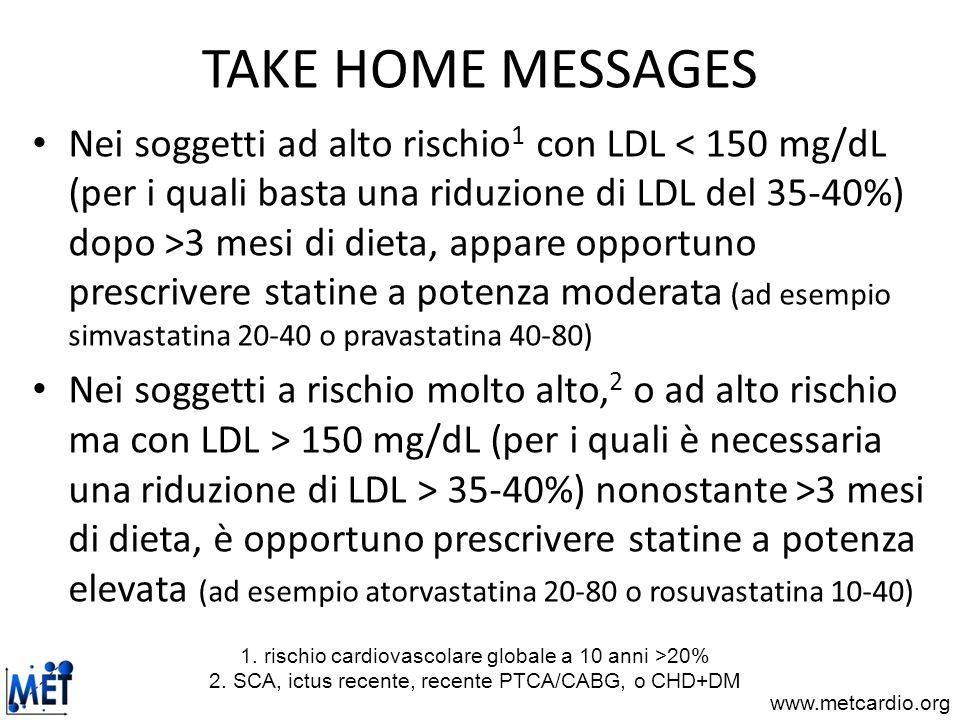 www.metcardio.org TAKE HOME MESSAGES Nei soggetti ad alto rischio 1 con LDL 3 mesi di dieta, appare opportuno prescrivere statine a potenza moderata (