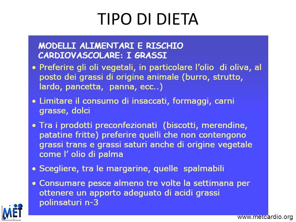 www.metcardio.org TIPO DI DIETA