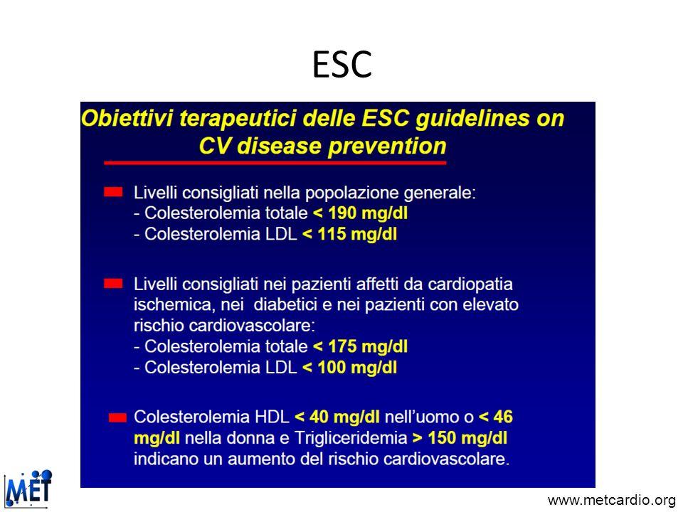www.metcardio.org ESC