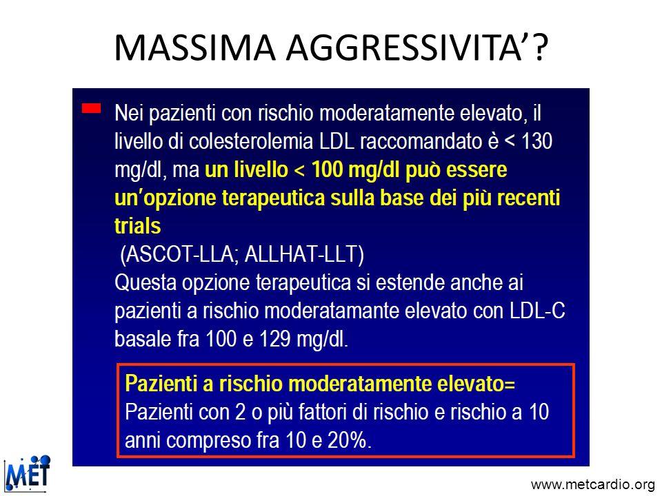www.metcardio.org MASSIMA AGGRESSIVITA?