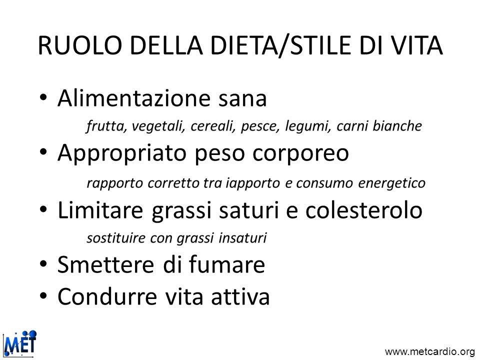 www.metcardio.org RUOLO DELLA DIETA/STILE DI VITA Alimentazione sana frutta, vegetali, cereali, pesce, legumi, carni bianche Appropriato peso corporeo