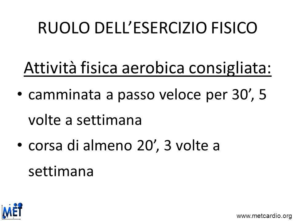 www.metcardio.org RUOLO DELLESERCIZIO FISICO Attività fisica aerobica consigliata: camminata a passo veloce per 30, 5 volte a settimana corsa di almen