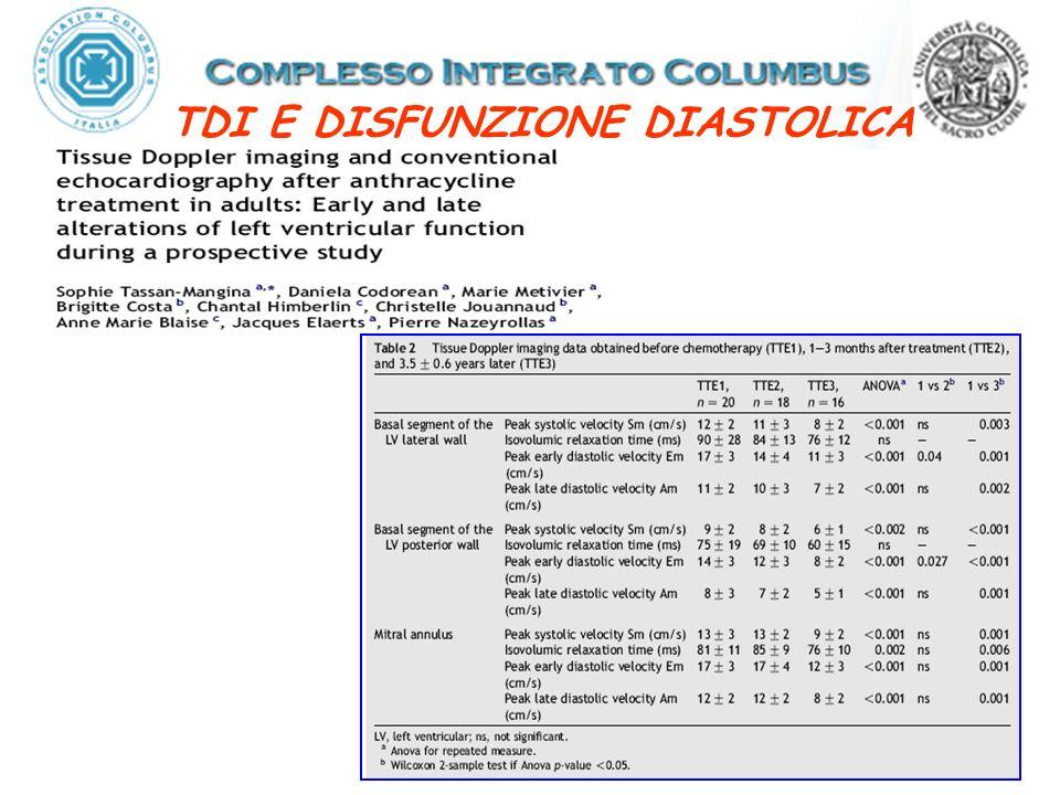 TDI E DISFUNZIONE DIASTOLICA