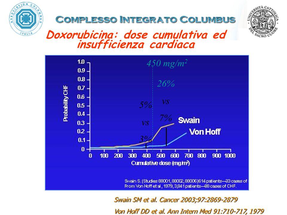 J Clin Oncol 2005;23:7811-19 Fattori di rischio clinico-dipendenti