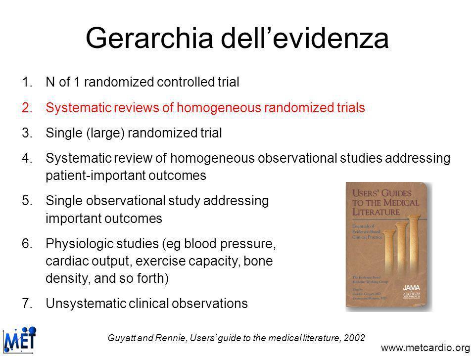 www.metcardio.org Biondi-Zoccai et al, BMJ 2006