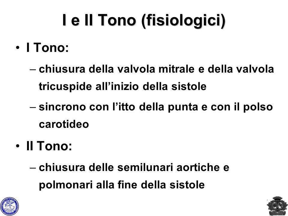 I e II Tono (fisiologici) I Tono: –chiusura della valvola mitrale e della valvola tricuspide allinizio della sistole –sincrono con litto della punta e