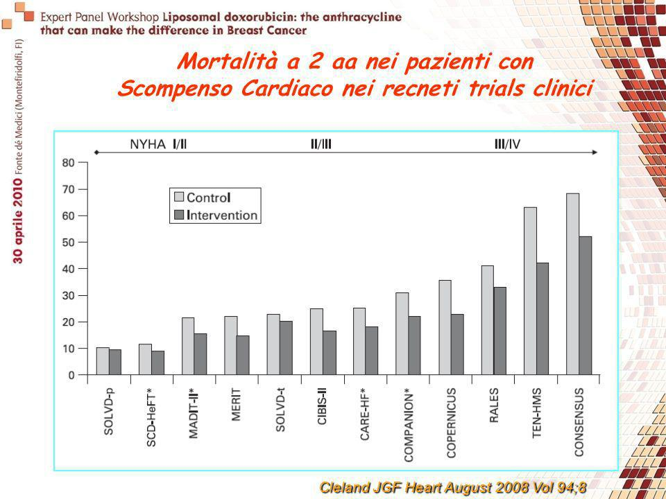 Cleland JGF Heart August 2008 Vol 94;8 Mortalità a 2 aa nei pazienti con Scompenso Cardiaco nei recneti trials clinici