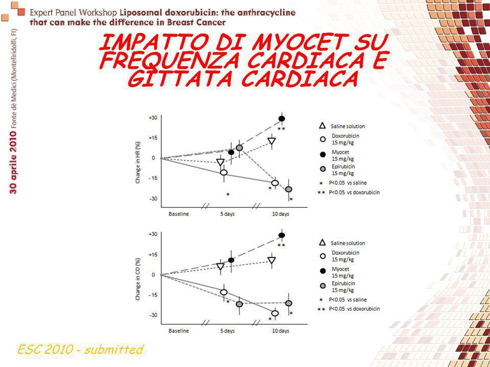 IMPATTO DI MYOCET SU FREQUENZA CARDIACA E GITTATA CARDIACA ESC 2010 - submitted