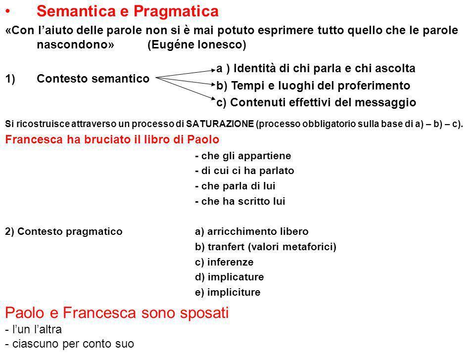 Semantica e Pragmatica «Con laiuto delle parole non si è mai potuto esprimere tutto quello che le parole nascondono» (Eugéne Ionesco) 1)Contesto semantico Si ricostruisce attraverso un processo di SATURAZIONE (processo obbligatorio sulla base di a) – b) – c).