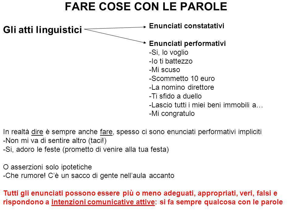 FARE COSE CON LE PAROLE Gli atti linguistici Enunciati constatativi Enunciati performativi -Si, lo voglio -Io ti battezzo -Mi scuso -Scommetto 10 euro