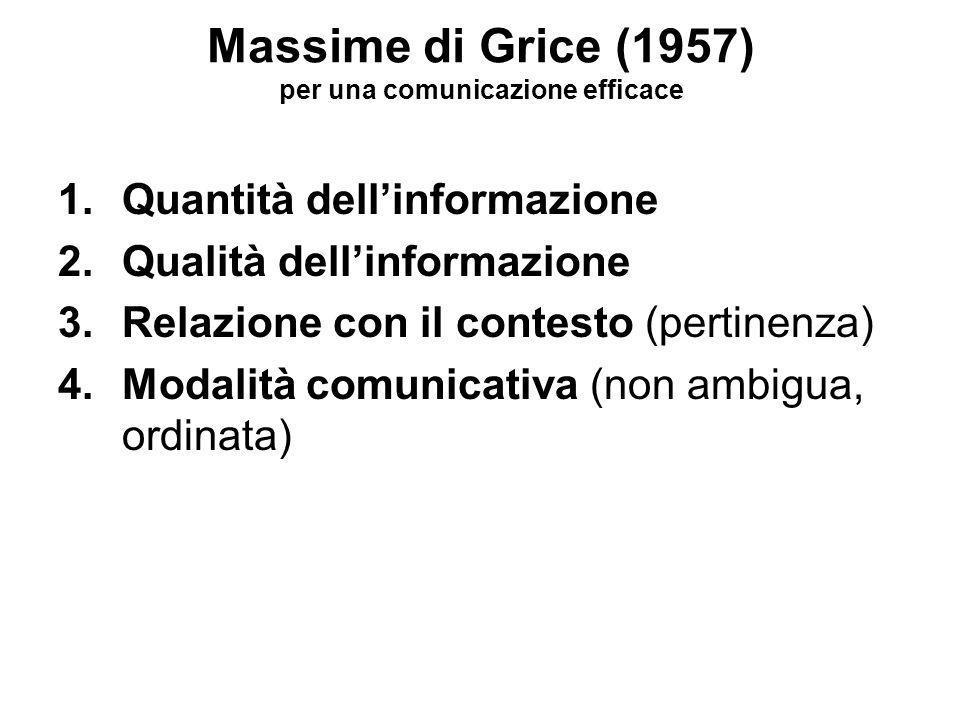 Massime di Grice (1957) per una comunicazione efficace 1.Quantità dellinformazione 2.Qualità dellinformazione 3.Relazione con il contesto (pertinenza)