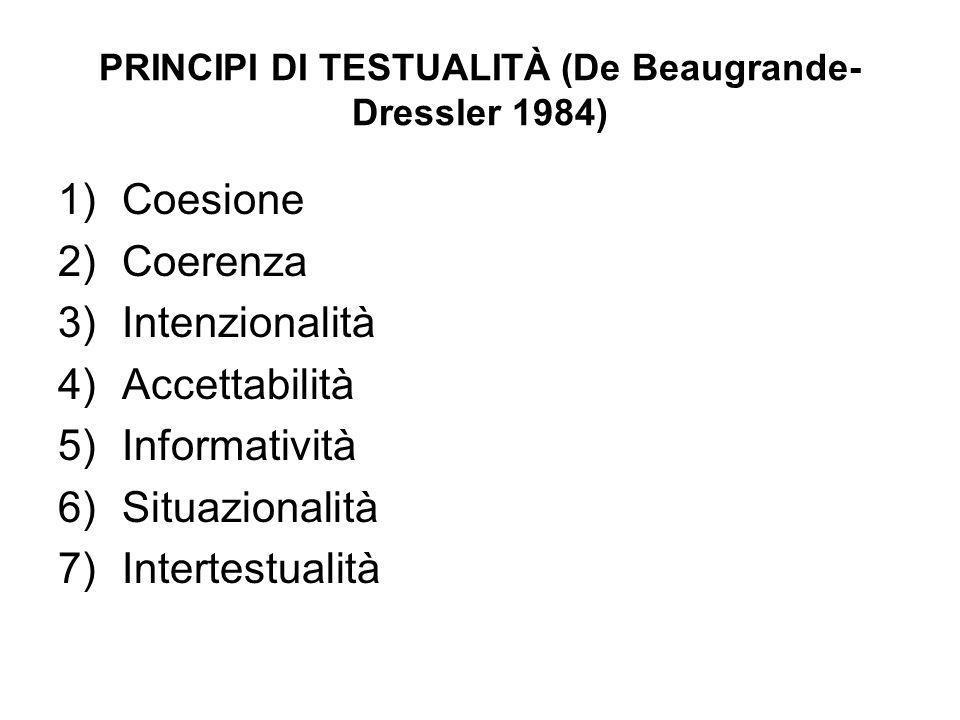 PRINCIPI DI TESTUALITÀ (De Beaugrande- Dressler 1984) 1)Coesione 2)Coerenza 3)Intenzionalità 4)Accettabilità 5)Informatività 6)Situazionalità 7)Intert