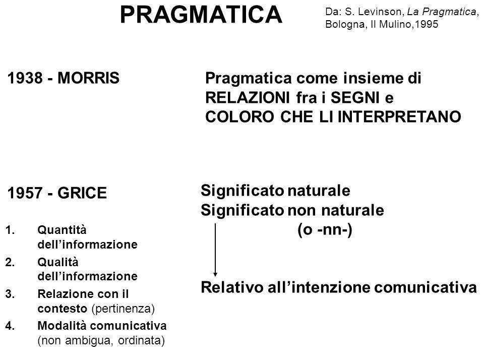 PRAGMATICA 1938 - MORRIS 1957 - GRICE Significato naturale Significato non naturale (o -nn-) Relativo allintenzione comunicativa 1.Quantità dellinform