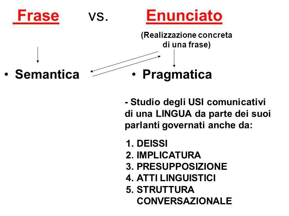 Frase vs. Enunciato Semantica (Realizzazione concreta di una frase) Pragmatica - Studio degli USI comunicativi di una LINGUA da parte dei suoi parlant
