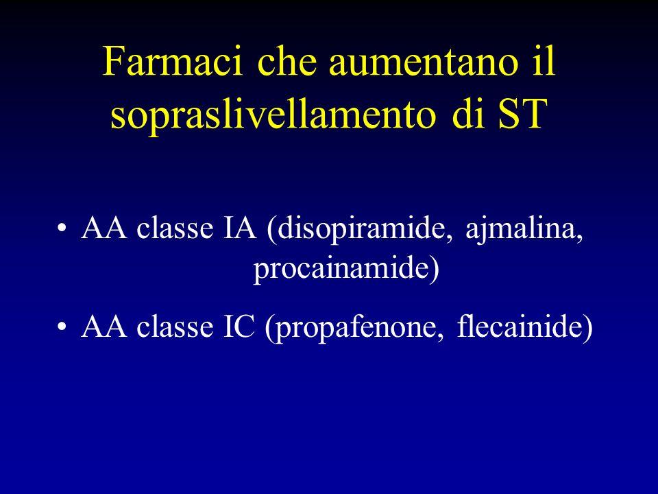 Farmaci che aumentano il sopraslivellamento di ST AA classe IA (disopiramide, ajmalina, procainamide) AA classe IC (propafenone, flecainide)