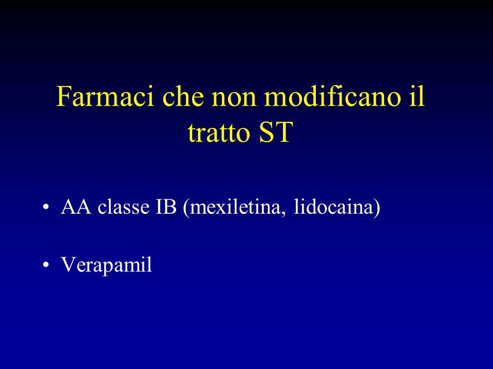 Farmaci che non modificano il tratto ST AA classe IB (mexiletina, lidocaina) Verapamil
