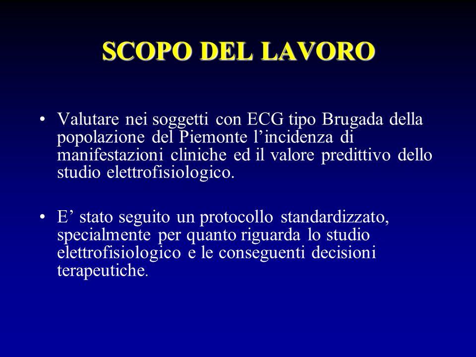 SCOPO DEL LAVORO Valutare nei soggetti con ECG tipo Brugada della popolazione del Piemonte lincidenza di manifestazioni cliniche ed il valore preditti
