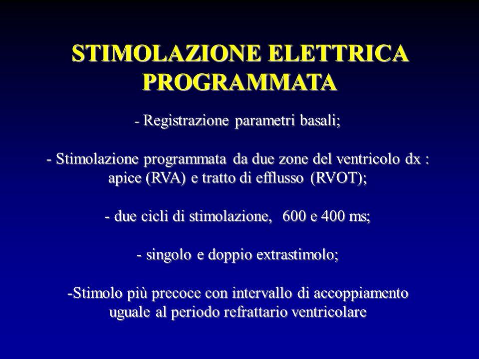 STIMOLAZIONE ELETTRICA PROGRAMMATA - Registrazione parametri basali; - Stimolazione programmata da due zone del ventricolo dx : apice (RVA) e tratto d
