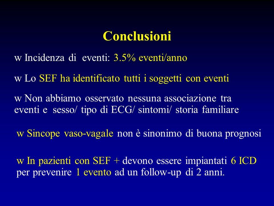 Conclusioni wIncidenza di eventi: 3.5% eventi/anno w In pazienti con SEF + devono essere impiantati 6 ICD per prevenire 1 evento ad un follow-up di 2