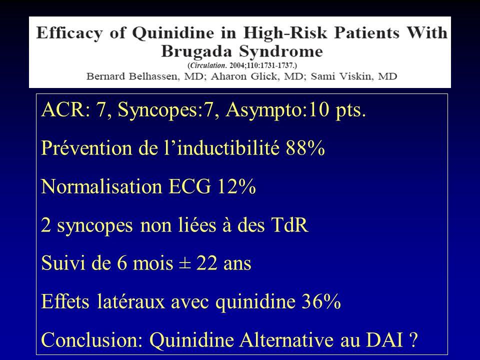 ACR: 7, Syncopes:7, Asympto:10 pts. Prévention de linductibilité 88% Normalisation ECG 12% 2 syncopes non liées à des TdR Suivi de 6 mois ± 22 ans Eff