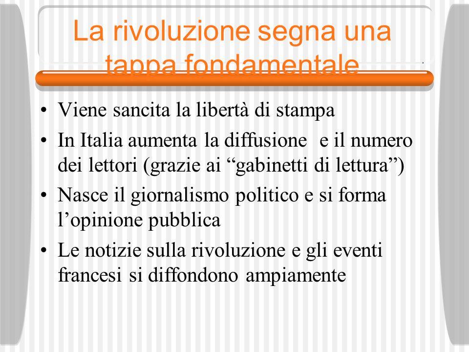 La rivoluzione segna una tappa fondamentale Viene sancita la libertà di stampa In Italia aumenta la diffusione e il numero dei lettori (grazie ai gabinetti di lettura) Nasce il giornalismo politico e si forma lopinione pubblica Le notizie sulla rivoluzione e gli eventi francesi si diffondono ampiamente