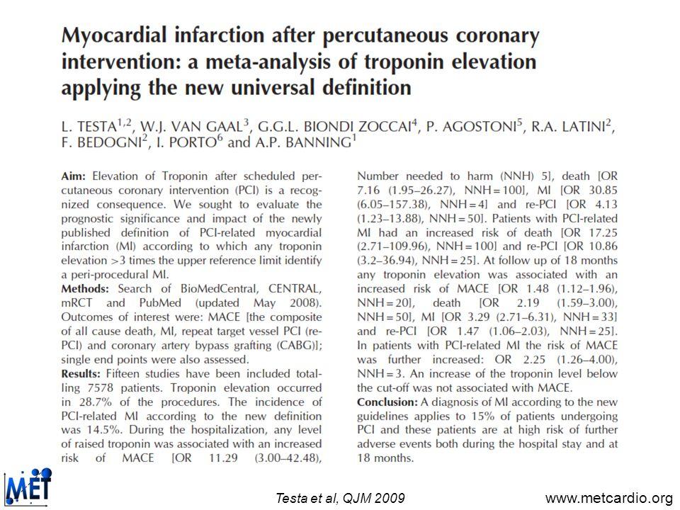 www.metcardio.org Testa et al, QJM 2009