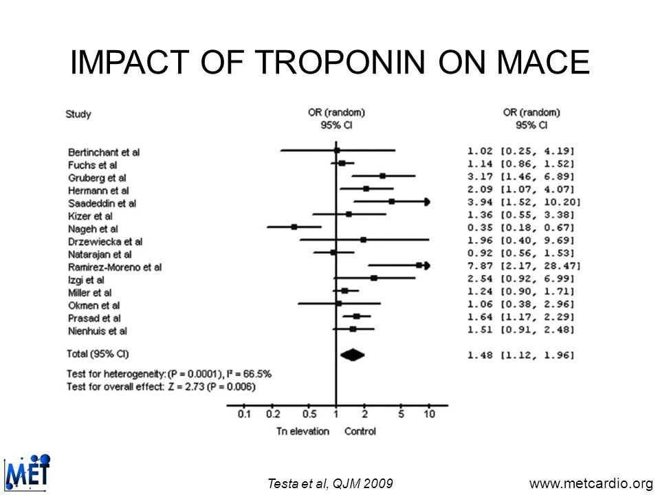 www.metcardio.org IMPACT OF TROPONIN ON MACE Testa et al, QJM 2009