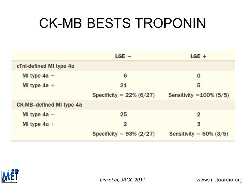 www.metcardio.org CK-MB BESTS TROPONIN Lim et al, JACC 2011