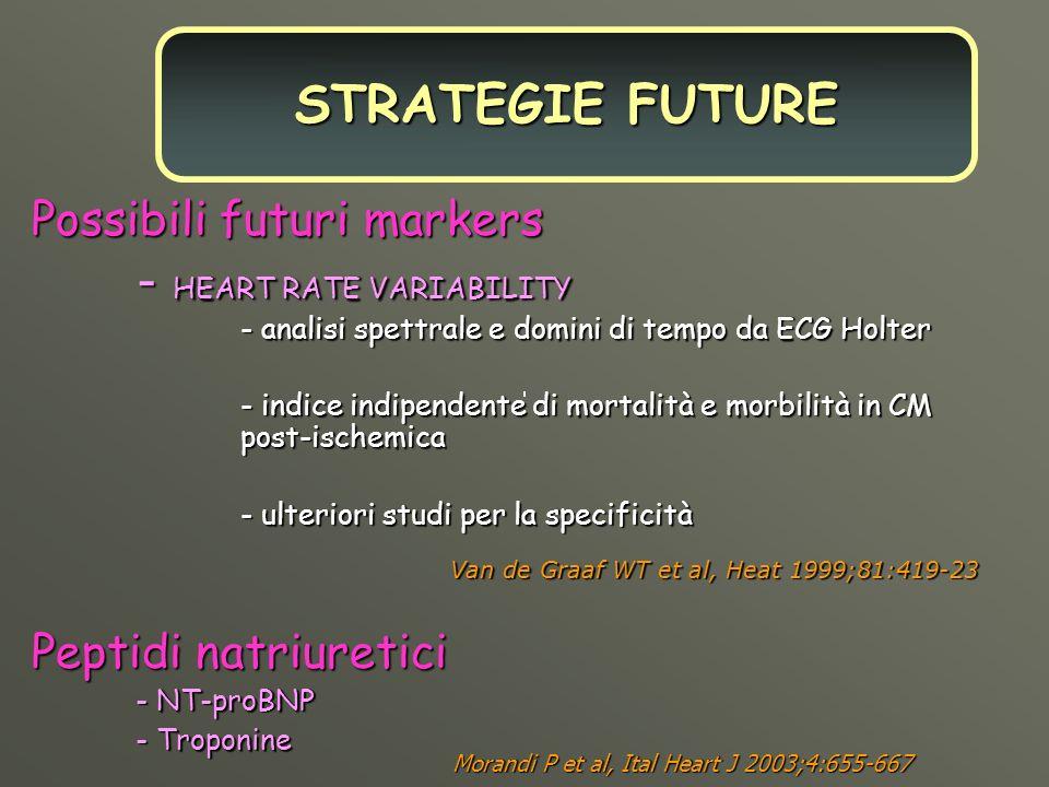 Possibili futuri markers - HEART RATE VARIABILITY - analisi spettrale e domini di tempo da ECG Holter - indice indipendente di mortalità e morbilità i