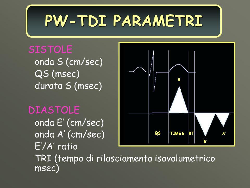SISTOLE onda S (cm/sec) QS (msec) durata S (msec) DIASTOLE onda E (cm/sec) onda A (cm/sec) E/A ratio TRI (tempo di rilasciamento isovolumetrico msec)