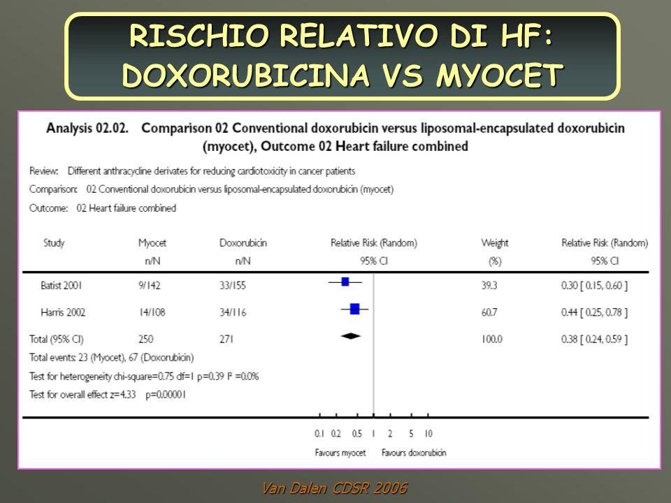 Van Dalen CDSR 2006 RISCHIO RELATIVO DI HF: DOXORUBICINA VS MYOCET