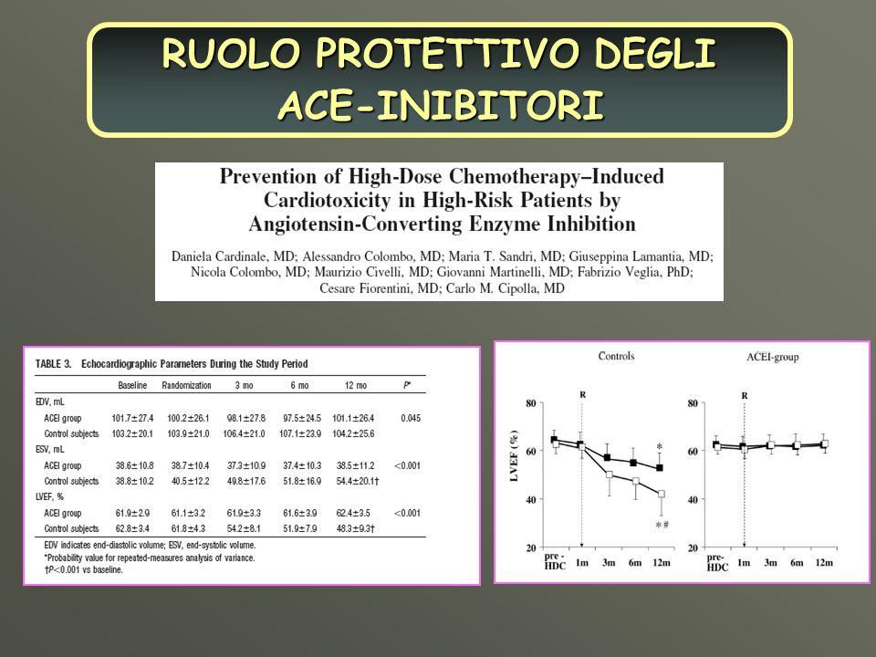 RUOLO PROTETTIVO DEGLI ACE-INIBITORI