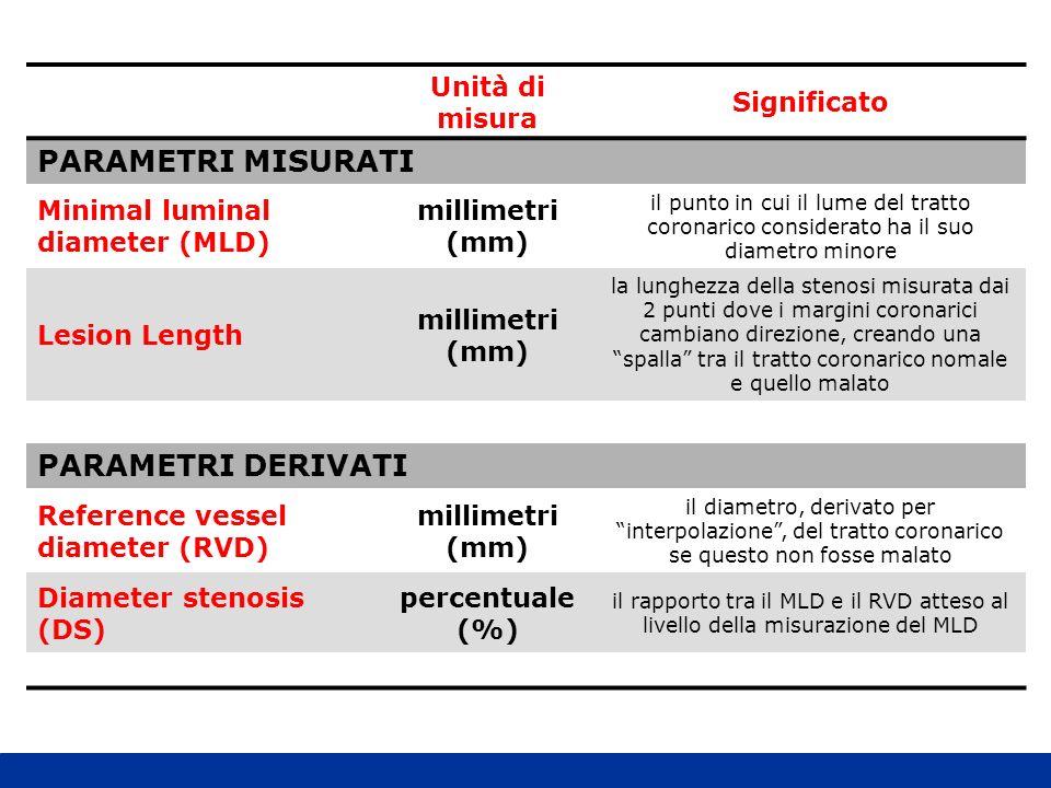 Unità di misura Significato PARAMETRI MISURATI Minimal luminal diameter (MLD) millimetri (mm) il punto in cui il lume del tratto coronarico considerat