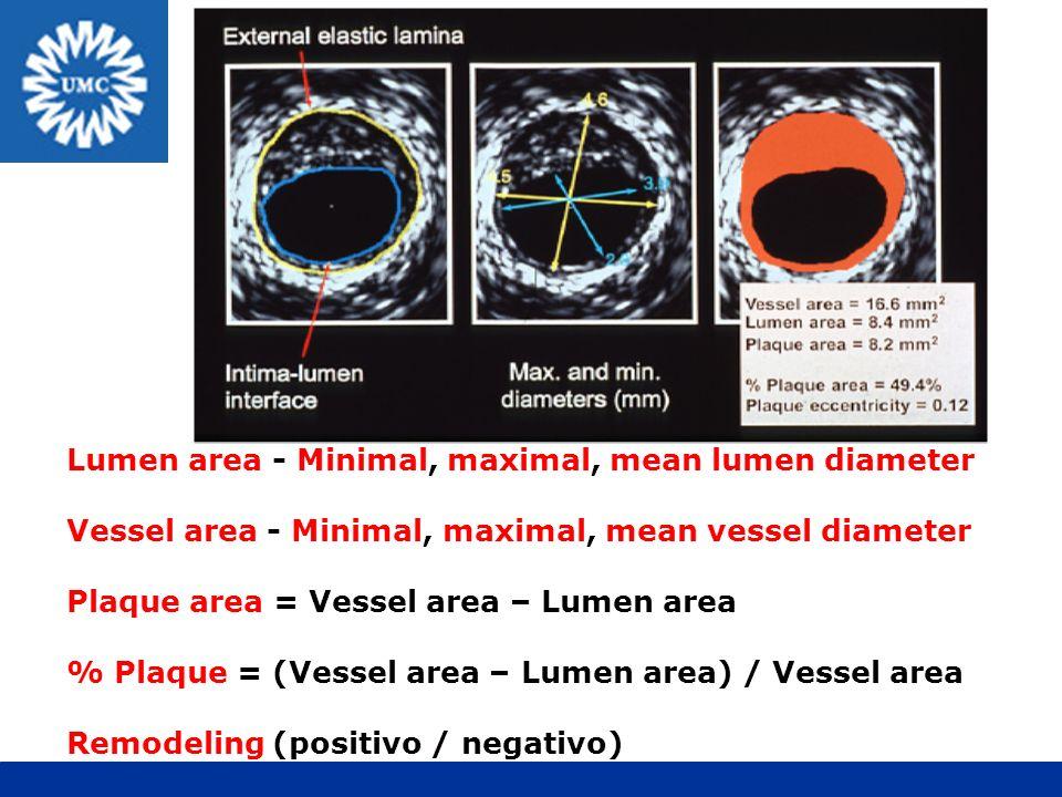 Lumen area - Minimal, maximal, mean lumen diameter Vessel area - Minimal, maximal, mean vessel diameter Plaque area = Vessel area – Lumen area % Plaqu