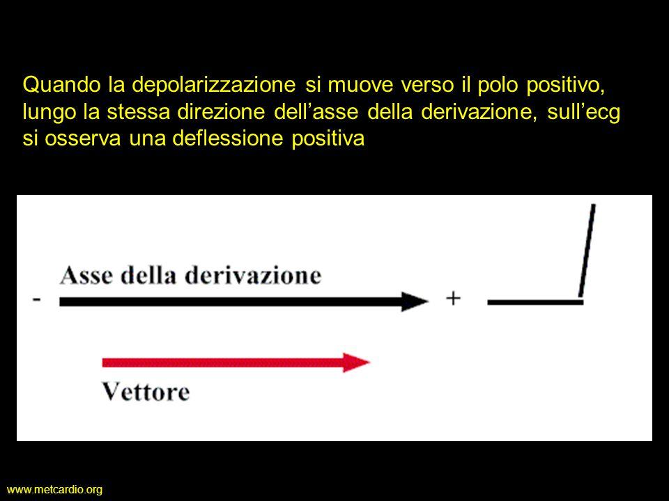 Quando la depolarizzazione si muove verso il polo positivo, lungo la stessa direzione dellasse della derivazione, sullecg si osserva una deflessione p