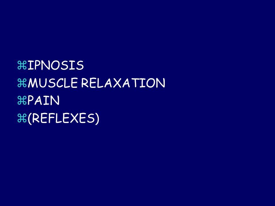 zIPNOSIS zMUSCLE RELAXATION zPAIN z(REFLEXES)