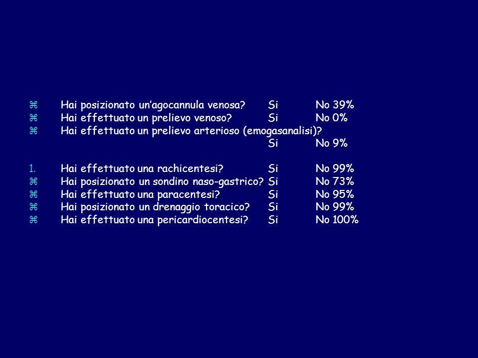 zHai posizionato unagocannula venosa? SiNo 39% zHai effettuato un prelievo venoso? SiNo 0% zHai effettuato un prelievo arterioso (emogasanalisi)? SiNo