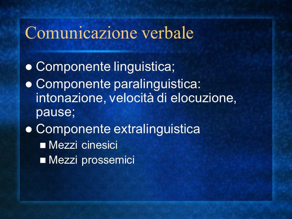 Caratteri generali (3) (Sobrero) necessità di precisione denotativa significante-significato-referente (i referenti individuati in modo esatto) esclusione di valori connotativi (es:AIDS) (Es:micio-gatto)