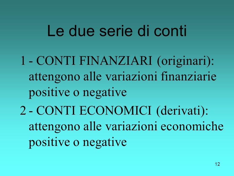 12 Le due serie di conti 1- CONTI FINANZIARI (originari): attengono alle variazioni finanziarie positive o negative 2- CONTI ECONOMICI (derivati): att