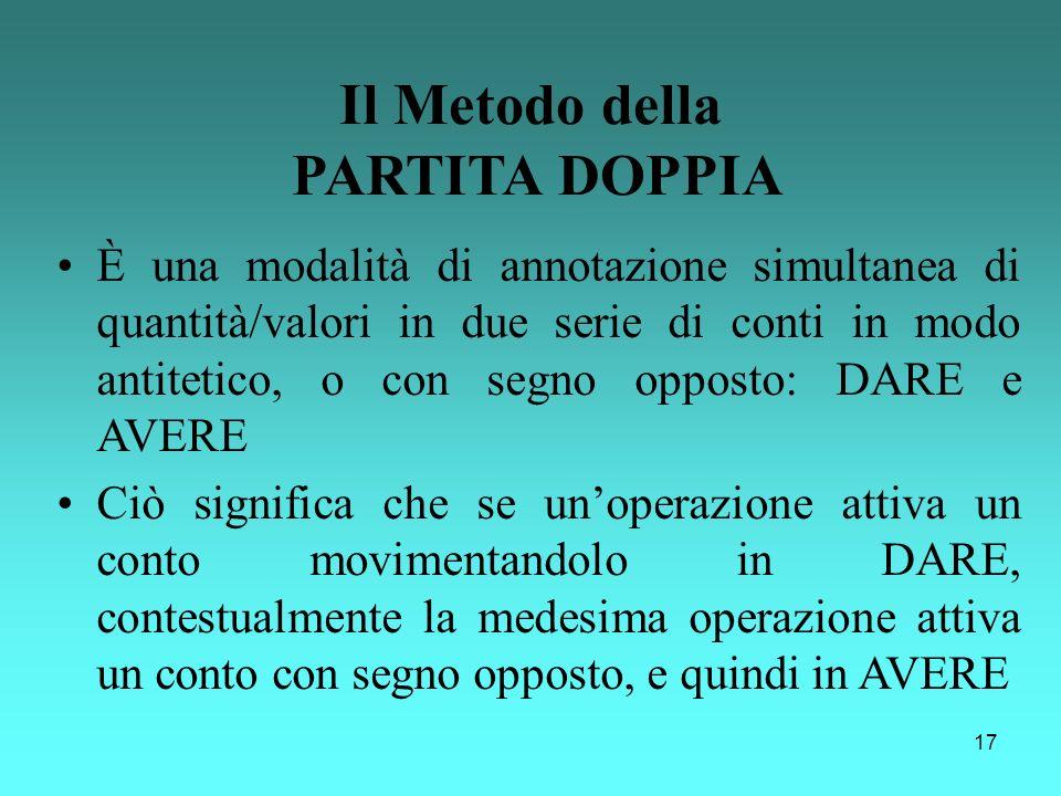 17 Il Metodo della PARTITA DOPPIA È una modalità di annotazione simultanea di quantità/valori in due serie di conti in modo antitetico, o con segno op