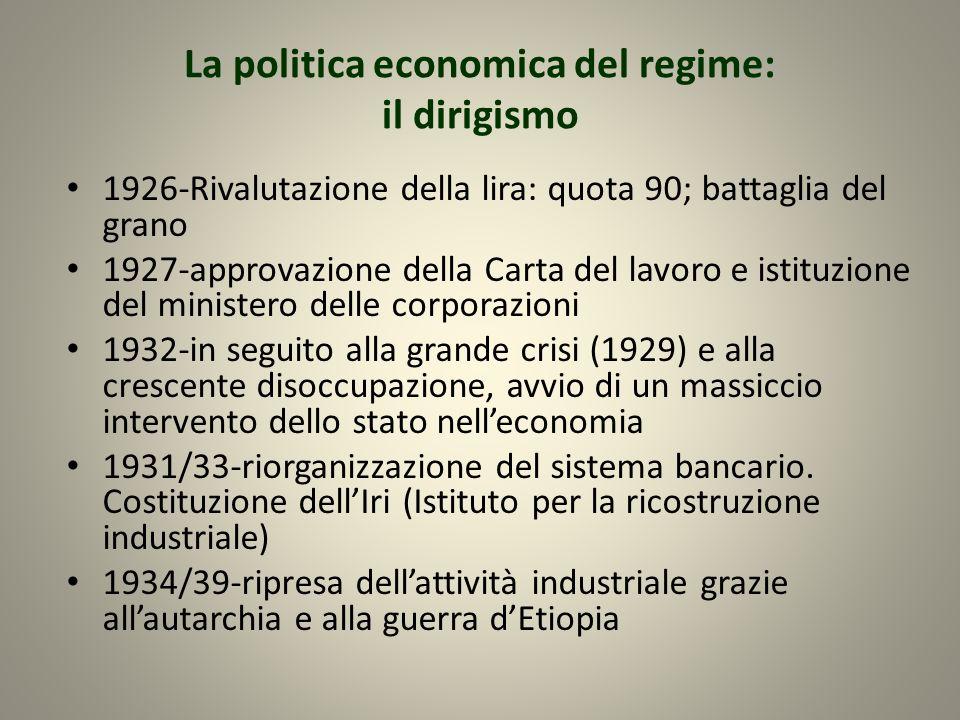 La politica economica del regime: il dirigismo 1926-Rivalutazione della lira: quota 90; battaglia del grano 1927-approvazione della Carta del lavoro e