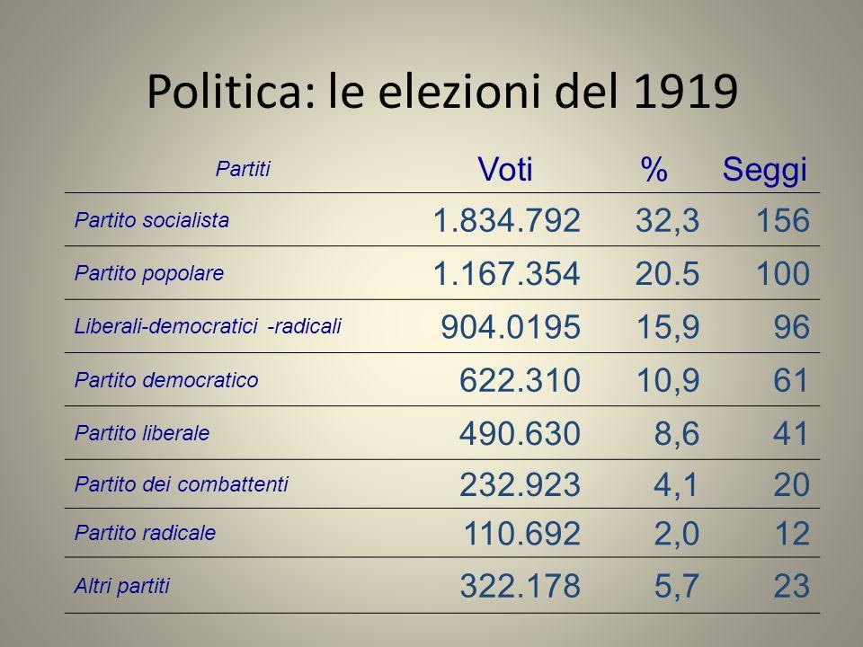Politica: le elezioni del 1919 Partiti Voti %Seggi Partito socialista 1.834.79232,3156 Partito popolare 1.167.35420.5100 Liberali-democratici -radical