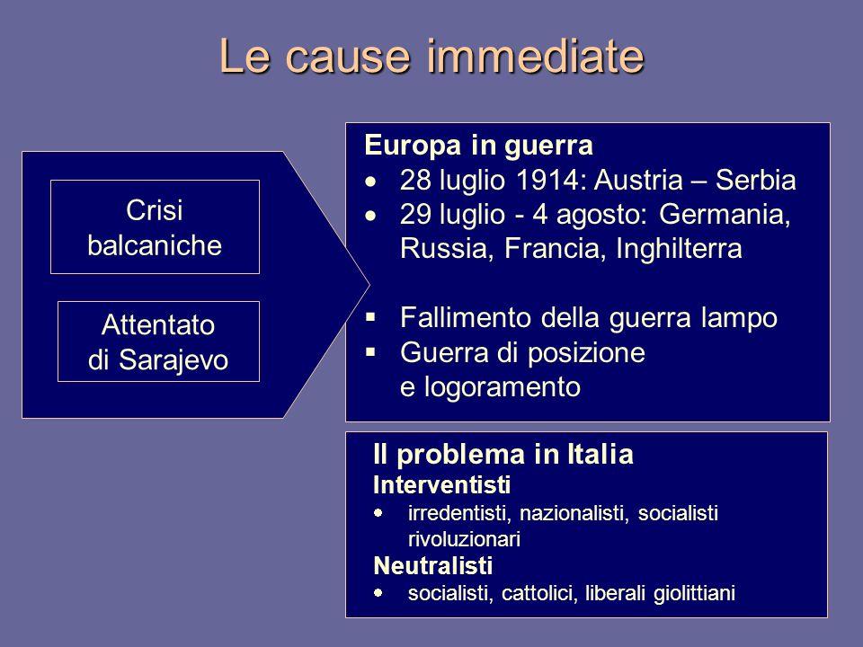 Le cause immediate Europa in guerra 28 luglio 1914: Austria – Serbia 29 luglio - 4 agosto: Germania, Russia, Francia, Inghilterra Fallimento della gue