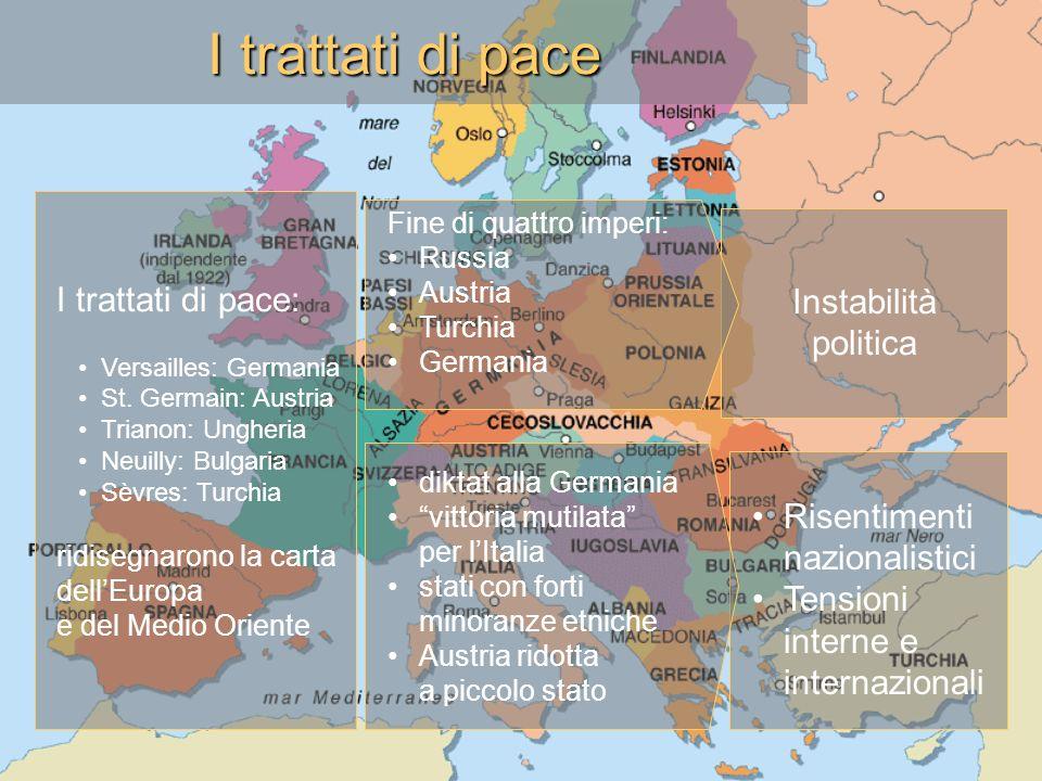 Instabilità politica Risentimenti nazionalistici Tensioni interne e internazionali I trattati di pace Fine di quattro imperi: Russia Austria Turchia G