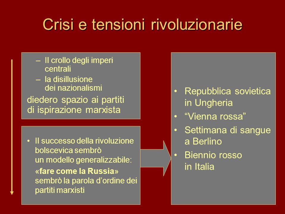Crisi e tensioni rivoluzionarie –Il crollo degli imperi centrali –la disillusione dei nazionalismi diedero spazio ai partiti di ispirazione marxista R